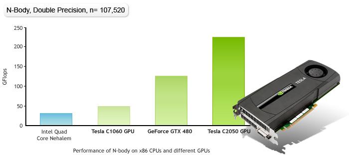 GPU Solutions